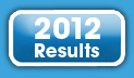 2012 Results